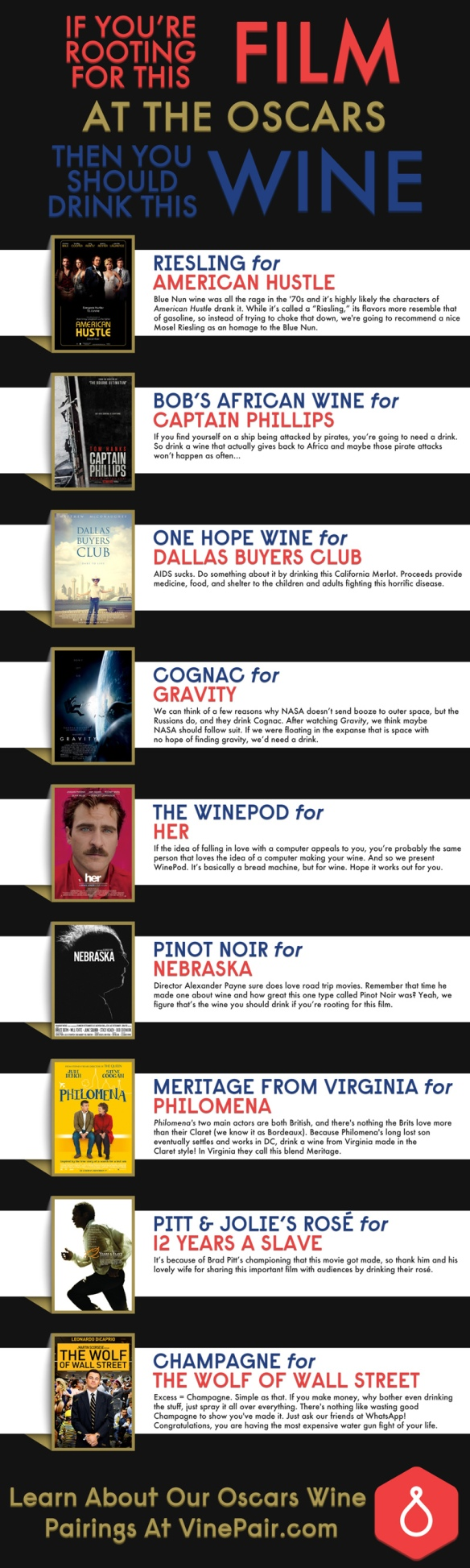 oscars-wine-pairings-preview